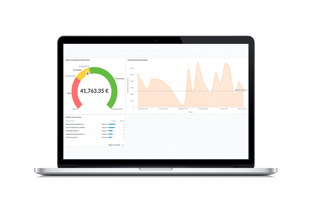Metabase_Herramienta de análisis empresarial